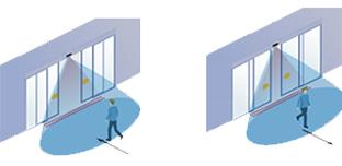 二合一复合型传感器功能介绍