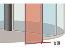 激光扫描安全传感器减少盲区提升安全