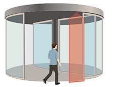 激光扫描安全传感器防夹区安全保护