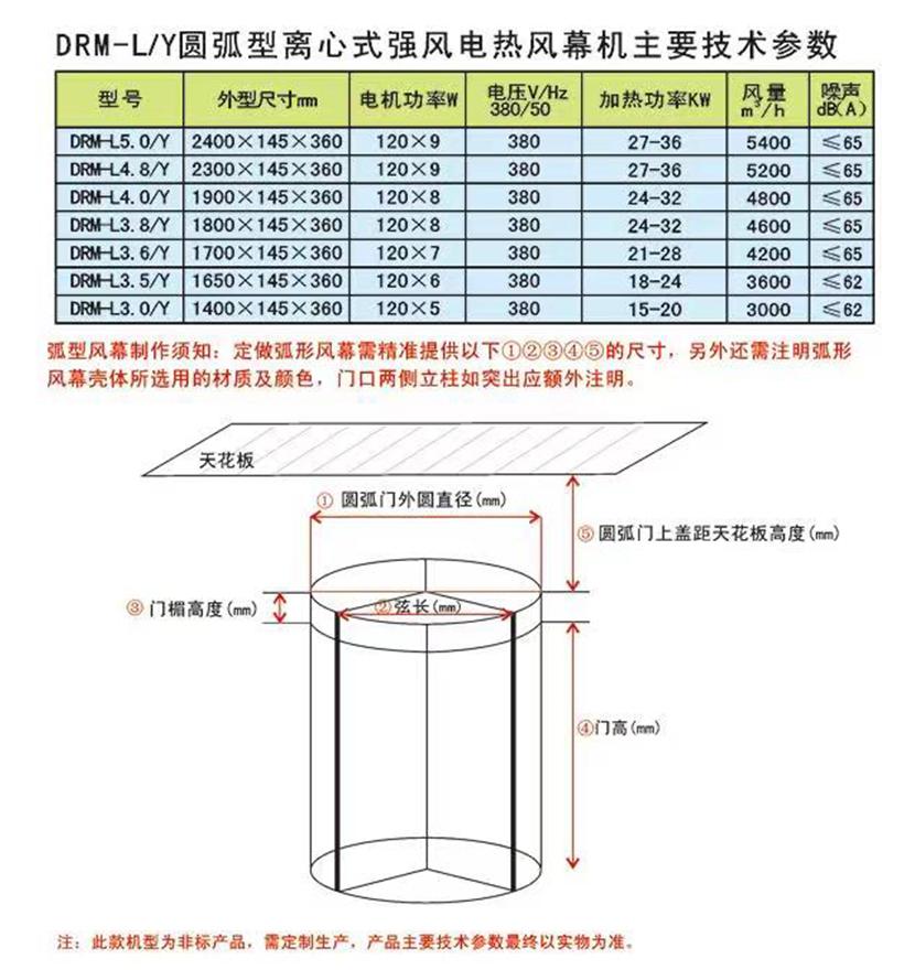 电热风幕机定制要求