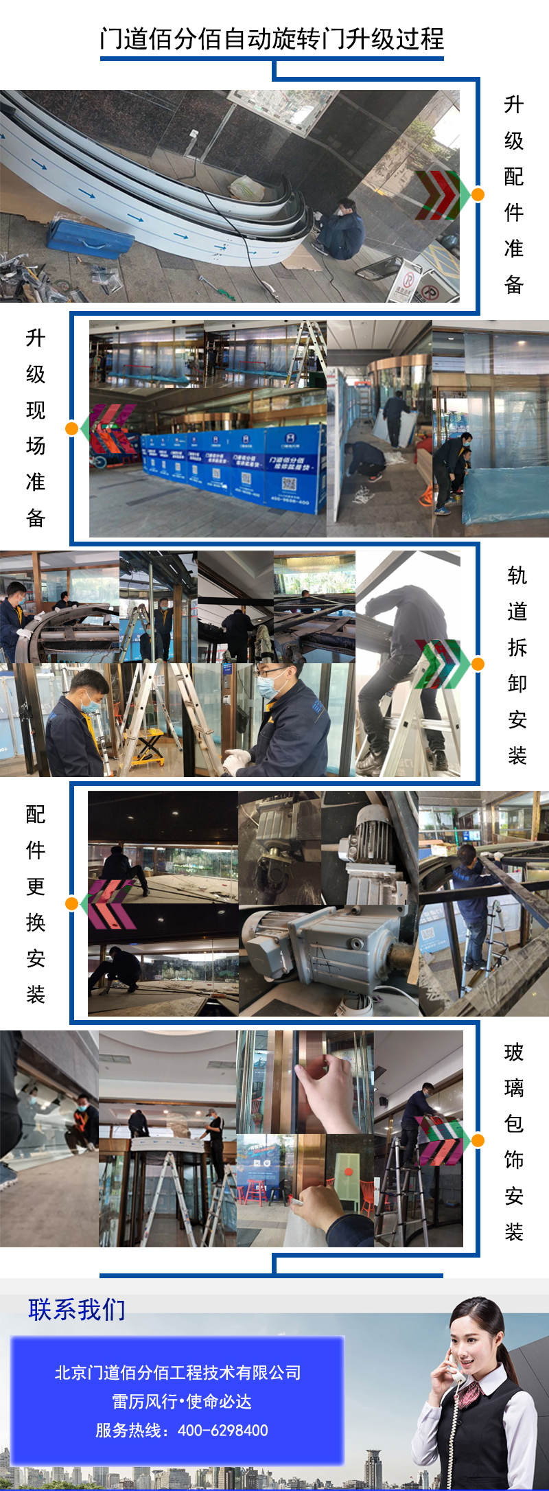 宝盾自动旋转门故障处理北京东城酒店两翼门维修升级服务过程