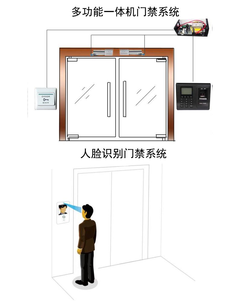 出入口疫情防控神器门禁故障维修方法