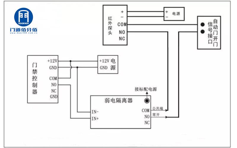 门禁控制器控制自动门接线原理图