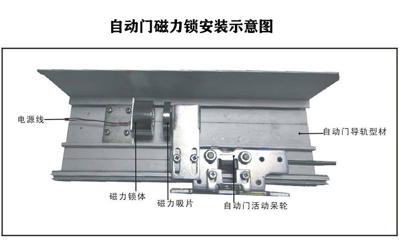 自动门电磁锁安装示意图