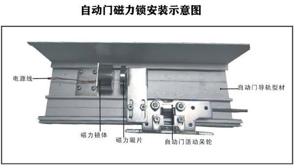 检测自动门电磁锁优劣的十五种方法