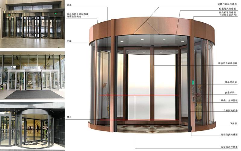 旋转门拆装服务之自动两翼旋转门拆除方案,转门配件