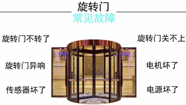 旋转门与自动感应门故障维修方法